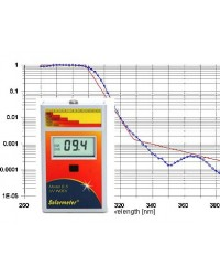 Solarmeter 6.5 UV-Index Messgerät