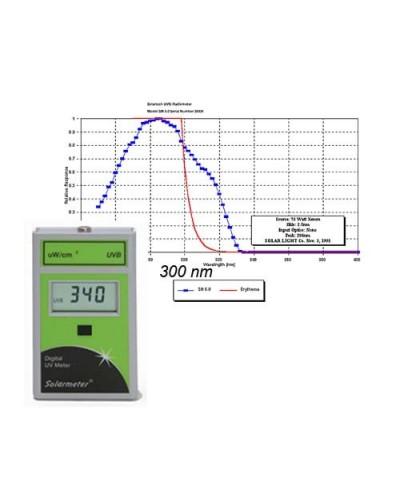 Solarmeter 6.2 UV-B Messgerät